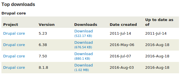 drupal install language 2